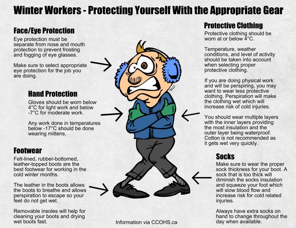 Winter Workers