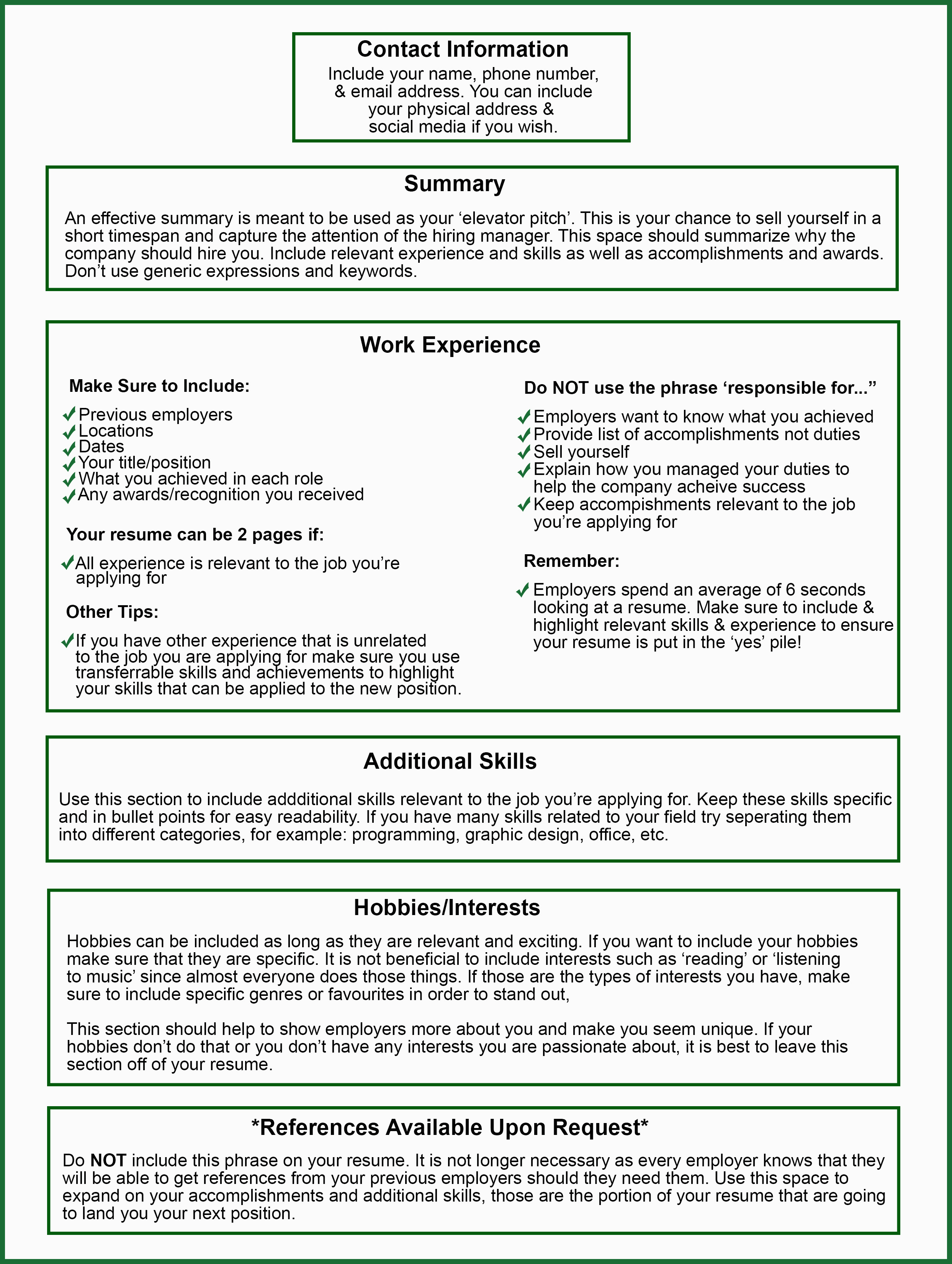 Resume What Information Should Be Included On A Resume writing your resume breakaway staffing other tips to consider when resume