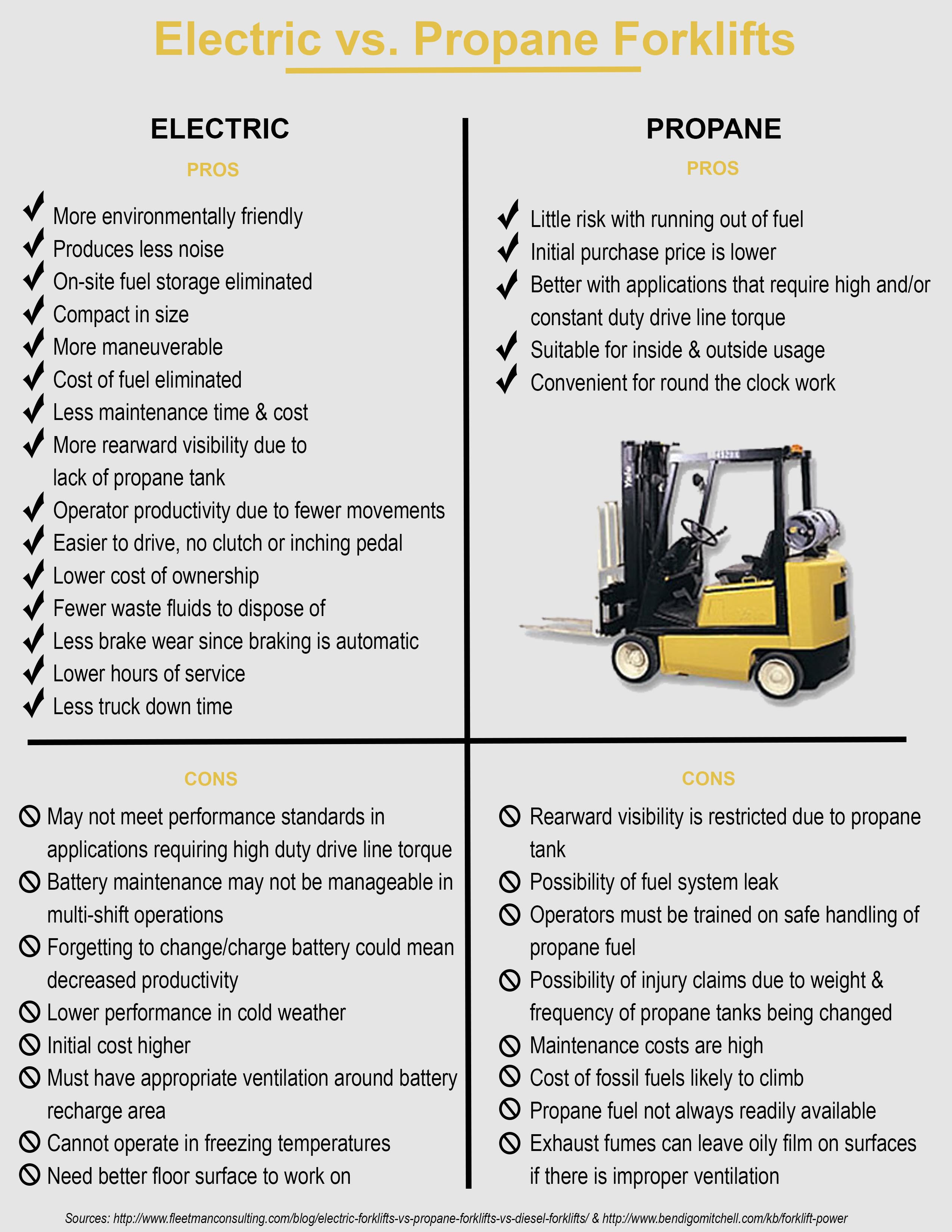 electric vs. propane forklifts