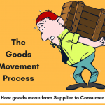 Goods MovementProcess (1)
