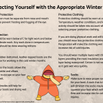 Protective winter clothing